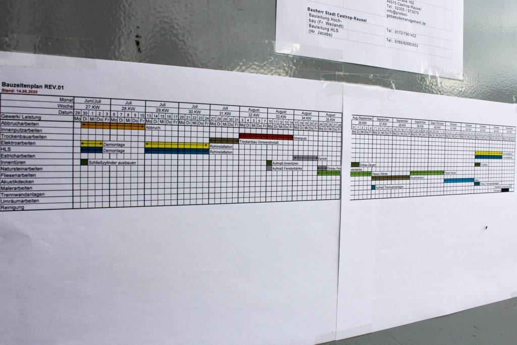 Über 18 Wochen zieht sich der Zeitplan zur Kernsanierung von Duschen und Umkleiden an der Glückauf-Kampfbahn.