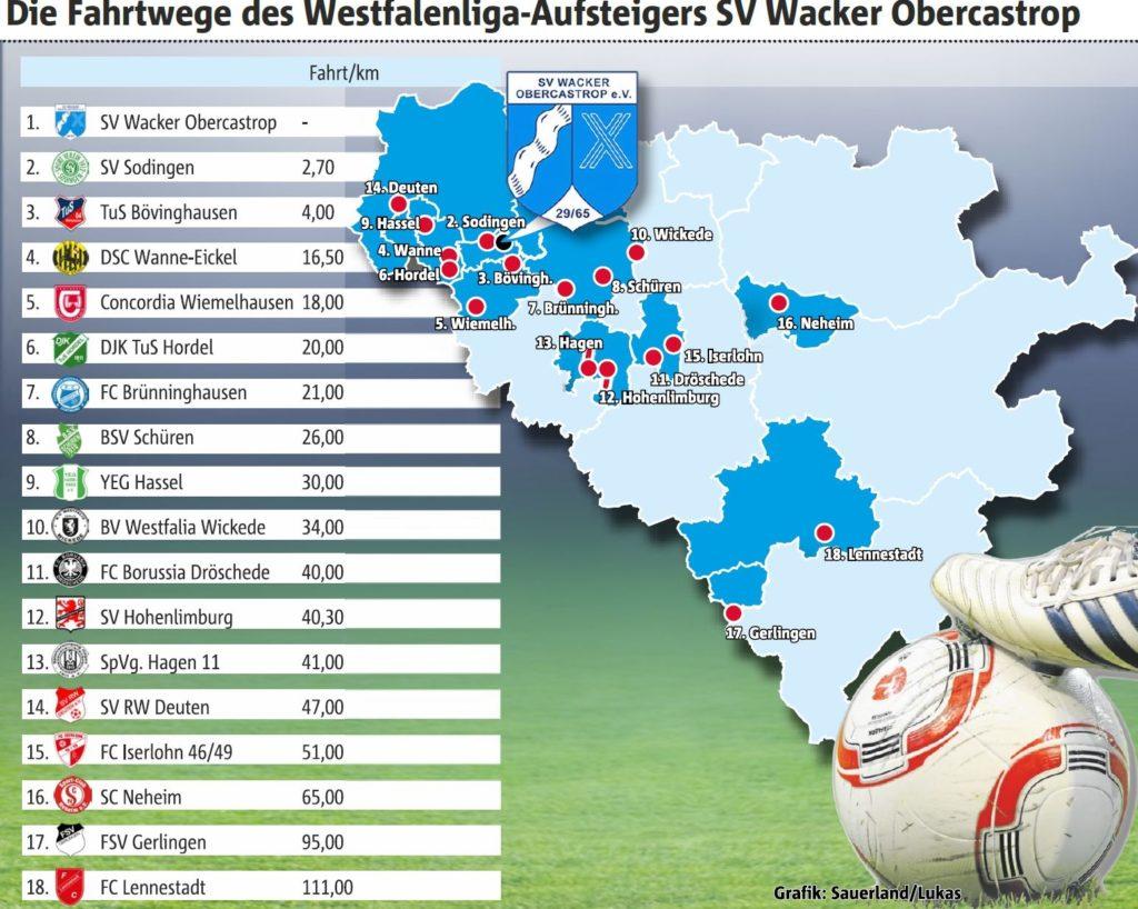 Die Übersicht der Wacker-Fahrten.