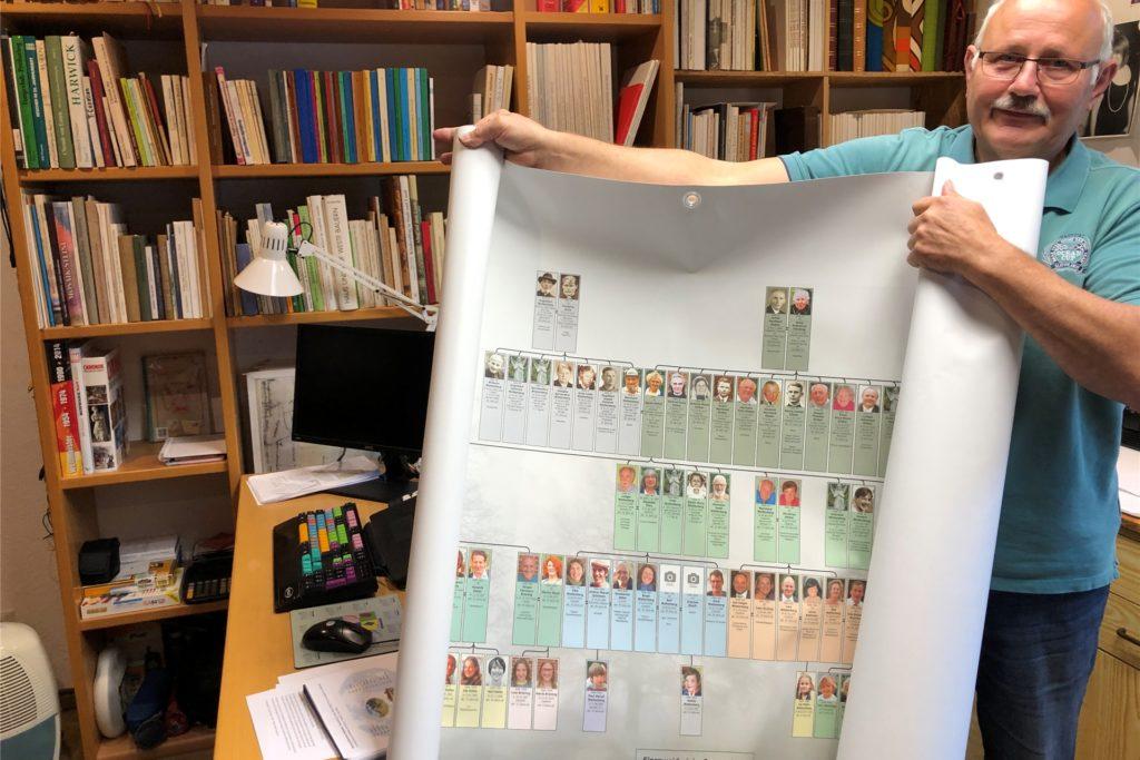 Georg Weitenberg zeigt eine von vielen Ahnentafeln, die er in langer Puzzlearbeit erstellt hat.