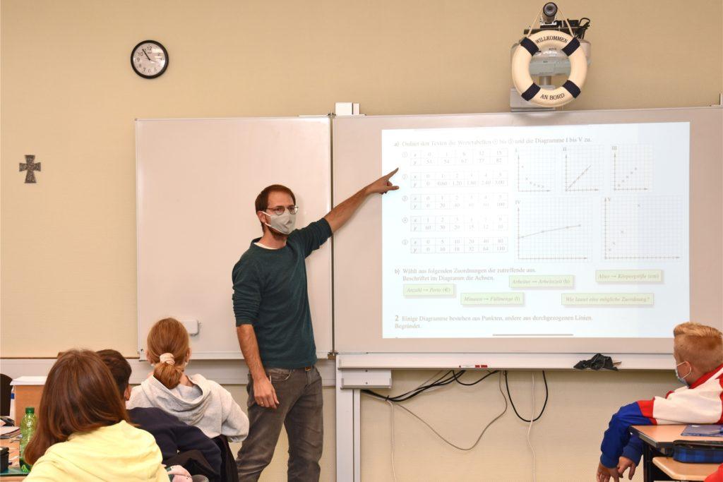 Im Matheunterricht der siebten Klasse arbeitet Marc Hötten-Löns mit Ipad, Whiteboard und Schulbüchern.