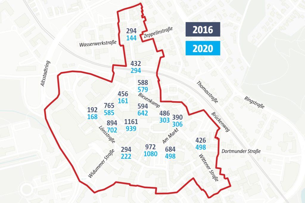 Die Fußgängerfrequenz in der Castroper Altstadt 2016 und 2020. Erhoben wurden die neuen Daten am 29. Oktober von 10.15 bis 11.15 Uhr.