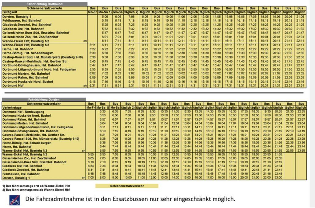 Mindestens für die kommenden sieben Tage soll dieser Fahrplan für den Schienenersatzverkehr zwischen Dortmund und Dorsten gelten.