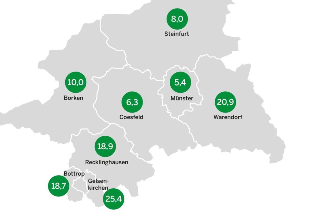 Die Inzidenz-Werte im Regierungsbezirks Münster am heutigen Freitag (11. Juni).