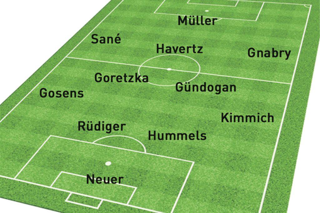 So sieht die DFB-Wunschelf von Profi Philipp Hanke aus.