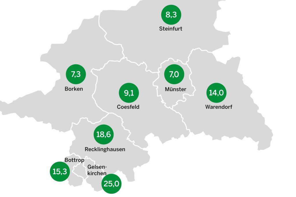 Die Inzidenzwerte im Regierungsbezirk Münster am 14. Juni.