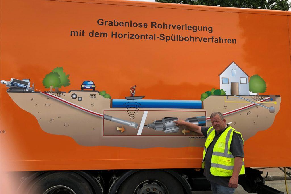 Norbert Kuhlmann zeigt an diesem Querschnitt, wie die Horizontalspülbohrung funktioniert.